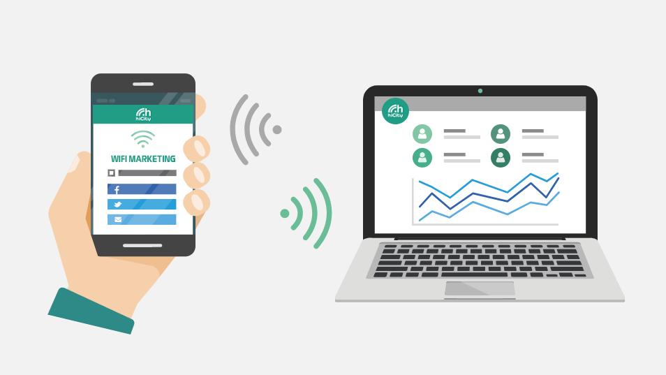 Những lợi ích bất ngờ khi sử dụng wifi marketing có thể bạn chưa biết