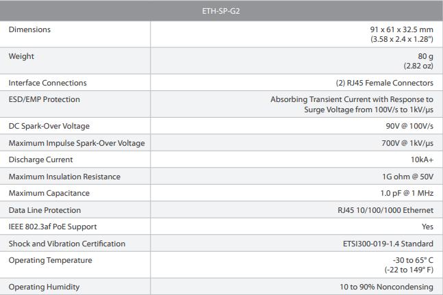 Thiết bị chống sét qua cáp LAN Ethernet Surge Protector