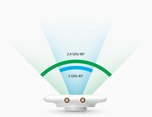 UniFi Antenna UMA-D