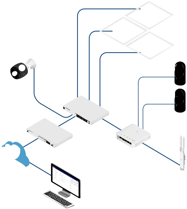 UniFi Switch Flex