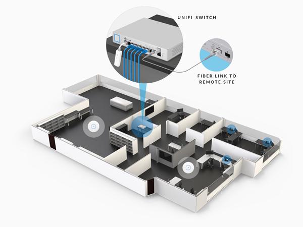 Thiết bị chuyển mạch UniFi Switch 8 60W