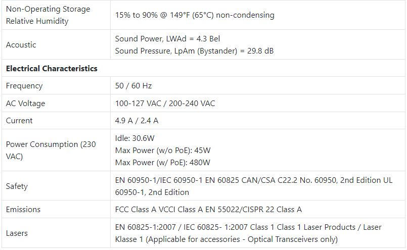 Aruba 6100 48G Class4 PoE 4SFP+ 370W